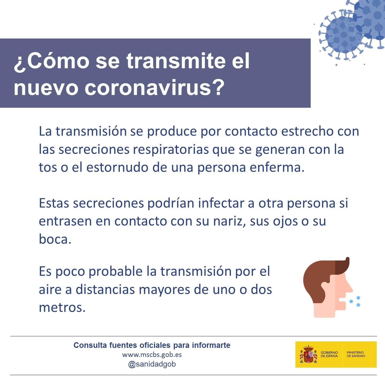 Transmisión coronavirus | El Boticario en casa