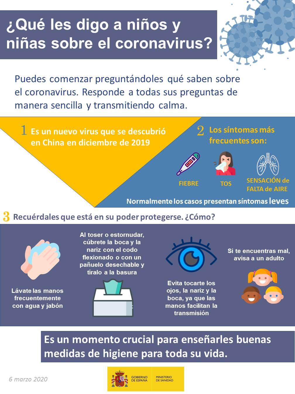 Coronavirus y los niños | El Boticario en casa