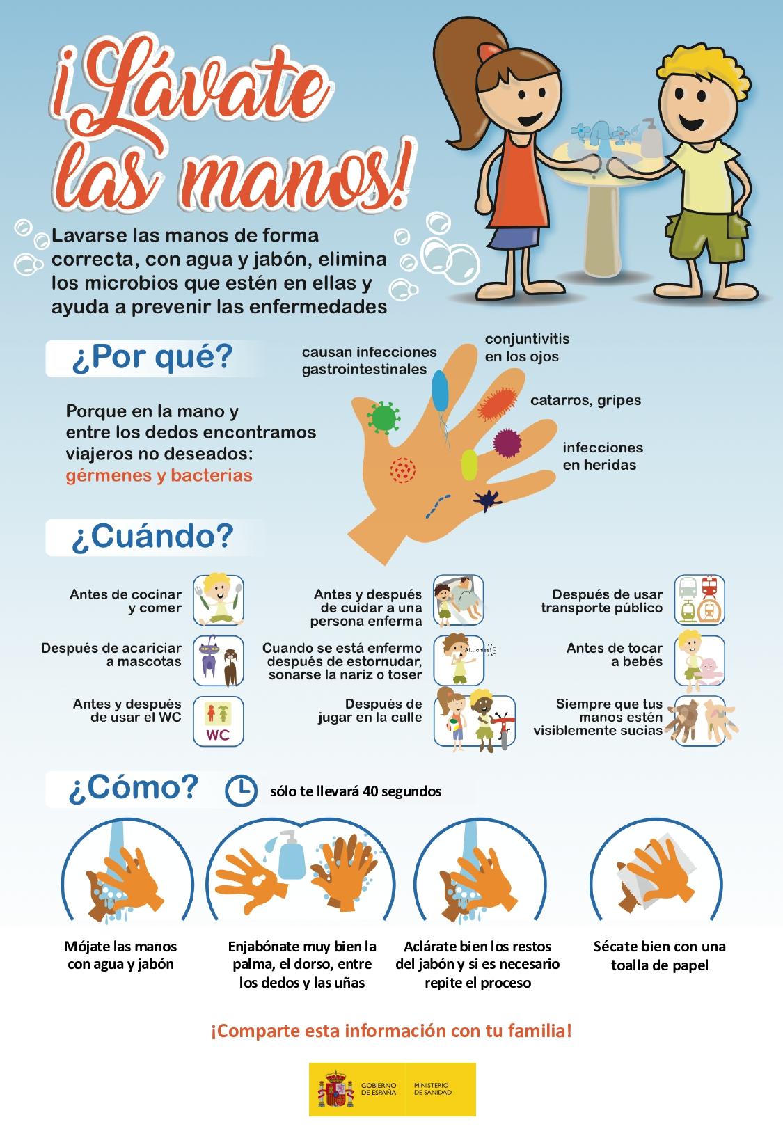 Como lavarse las manos | El Boticario en casa
